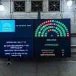 Los senadores cordobeses votaron a favor del proyecto que favorece a Papel Prensa